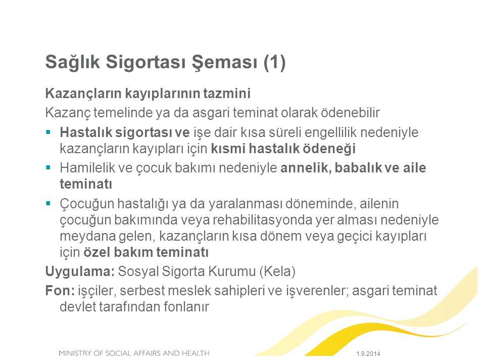 Sağlık Sigortası Şeması (1)