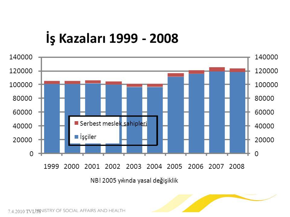 İş Kazaları 1999 - 2008 140000. 140000. 120000. 120000. 100000. 100000. 80000. 80000. 60000.