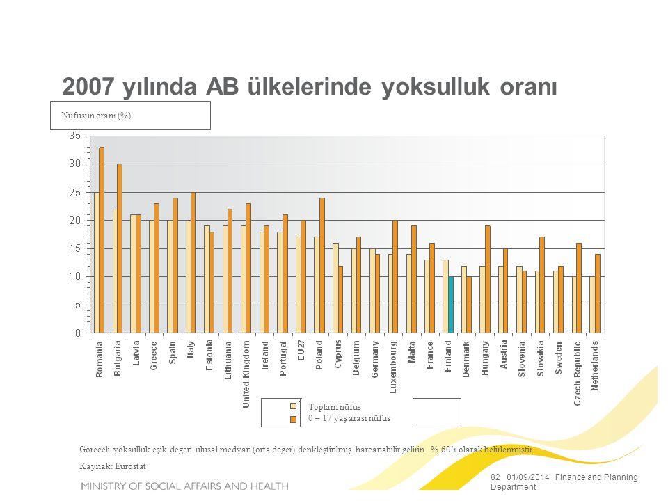 2007 yılında AB ülkelerinde yoksulluk oranı