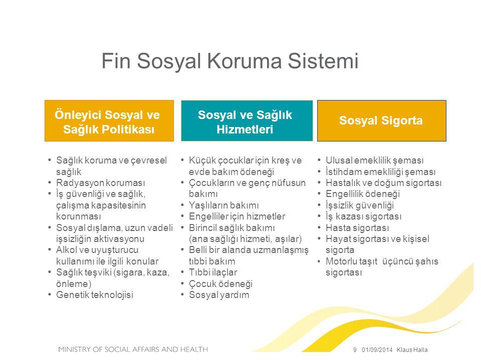 Fin Sosyal Koruma Sistemi