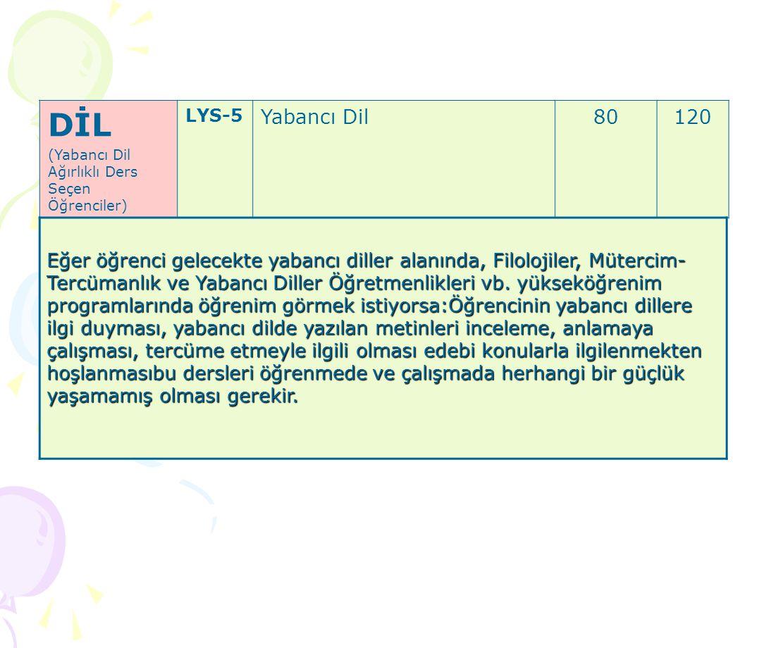 DİL (Yabancı Dil Ağırlıklı Ders Seçen Öğrenciler) LYS-5. Yabancı Dil. 80. 120.