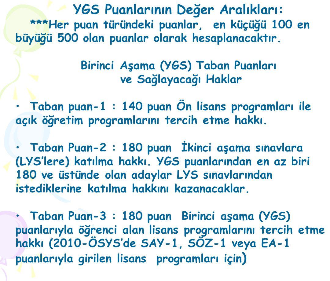 Birinci Aşama (YGS) Taban Puanları