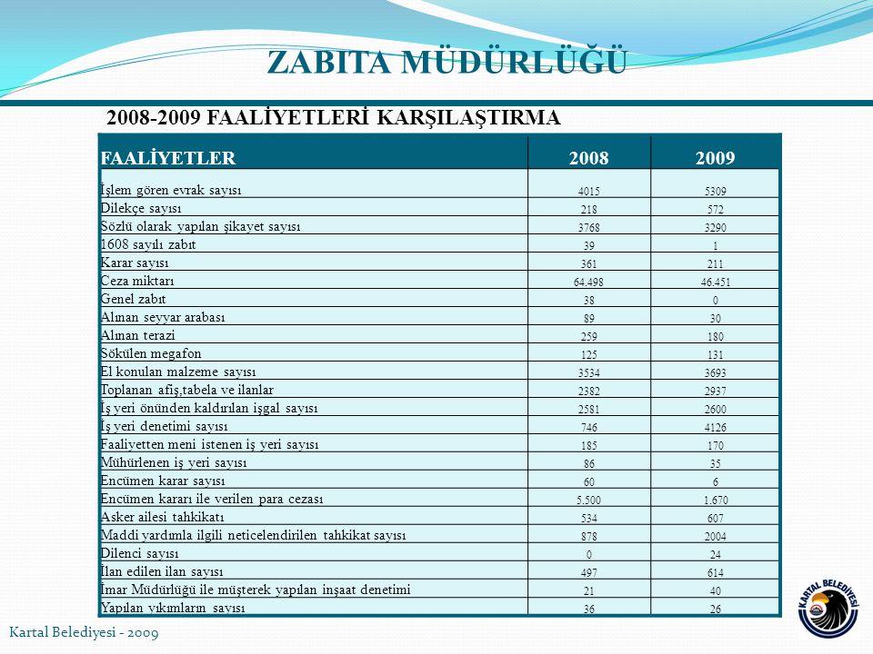 2008-2009 FAALİYETLERİ KARŞILAŞTIRMA