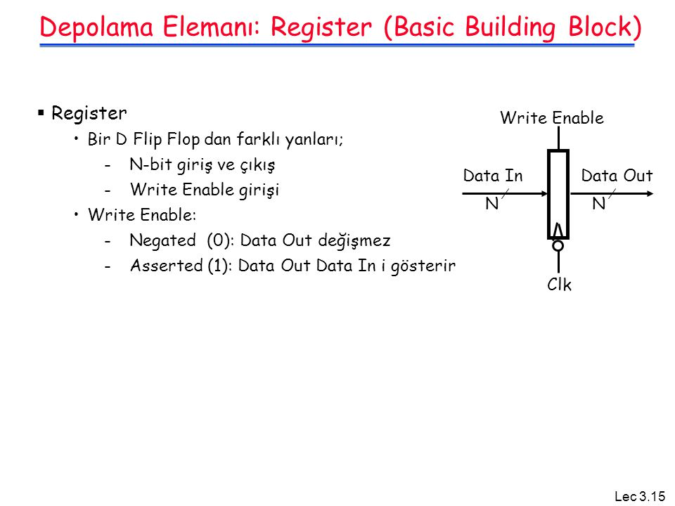 Depolama Elemanı: Register (Basic Building Block)