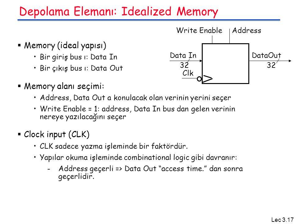 Depolama Elemanı: Idealized Memory
