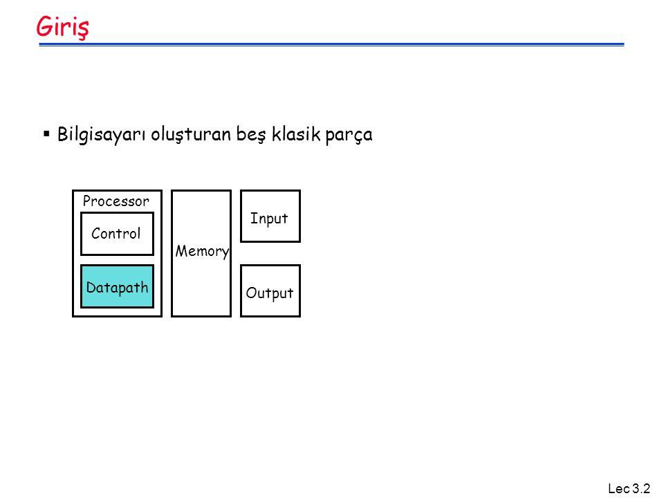 Giriş Bilgisayarı oluşturan beş klasik parça Processor Input Control