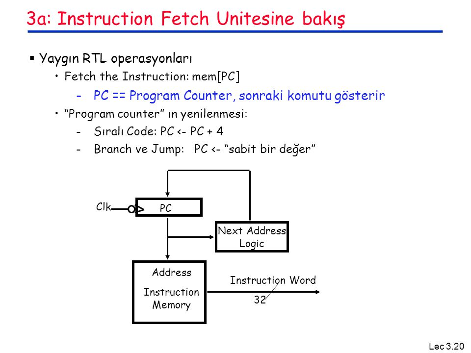 3a: Instruction Fetch Unitesine bakış