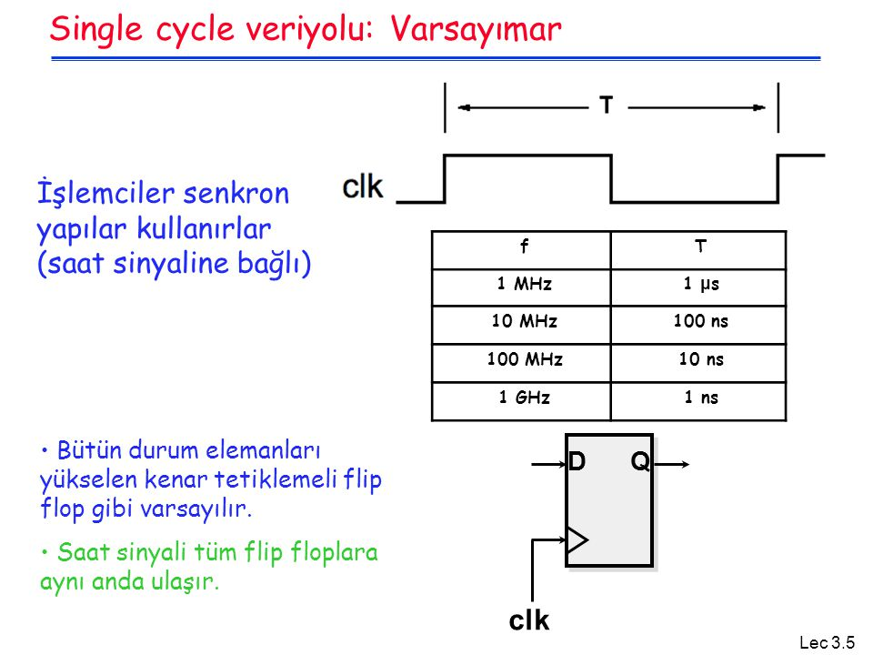Single cycle veriyolu: Varsayımar