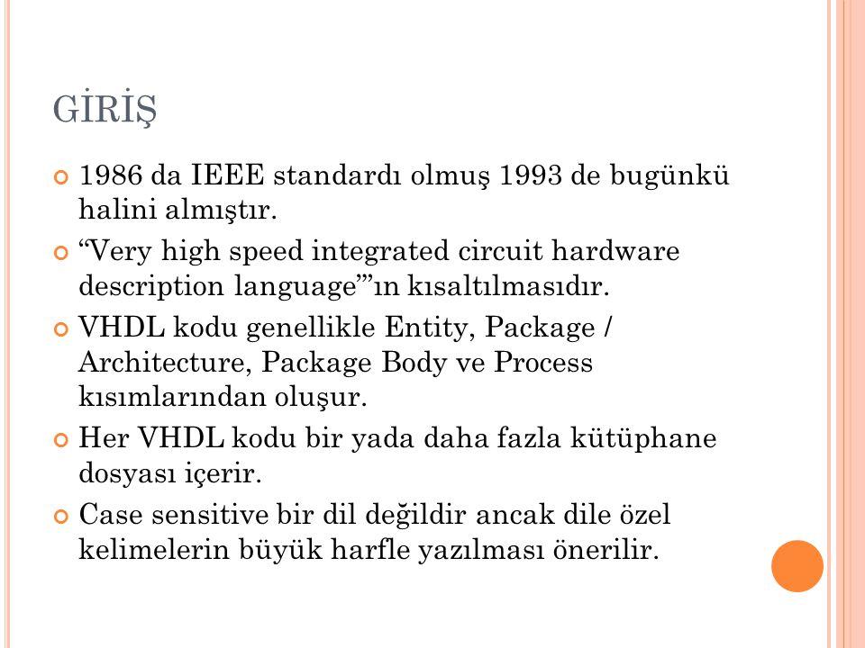 GİRİŞ 1986 da IEEE standardı olmuş 1993 de bugünkü halini almıştır.