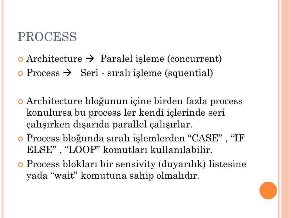PROCESS Architecture  Paralel işleme (concurrent)