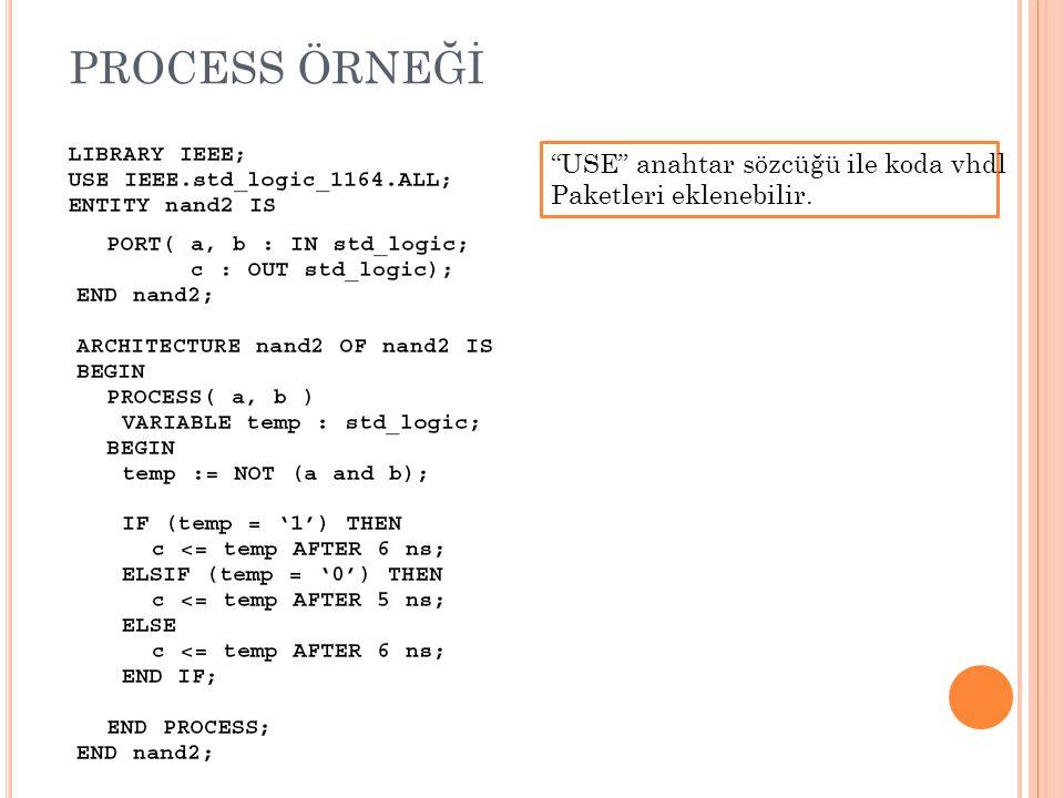 PROCESS ÖRNEĞİ USE anahtar sözcüğü ile koda vhdl