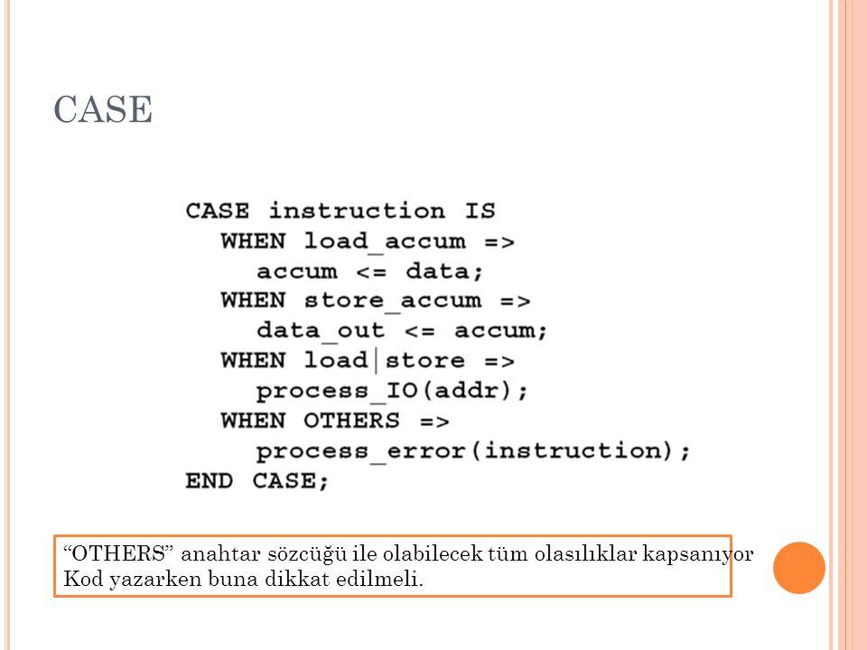 CASE OTHERS anahtar sözcüğü ile olabilecek tüm olasılıklar kapsanıyor.