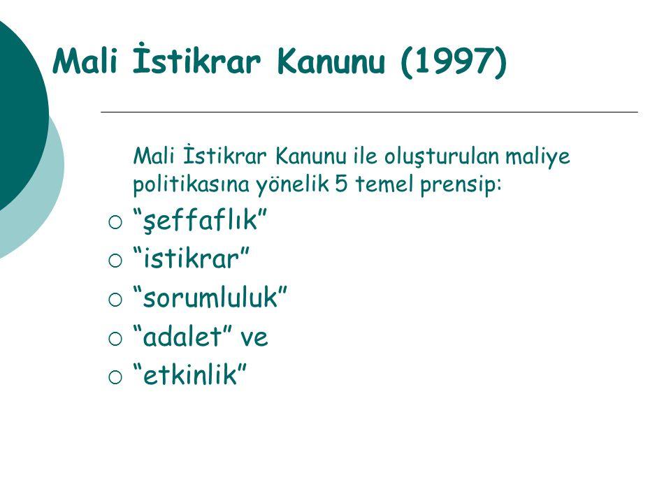 Mali İstikrar Kanunu (1997)