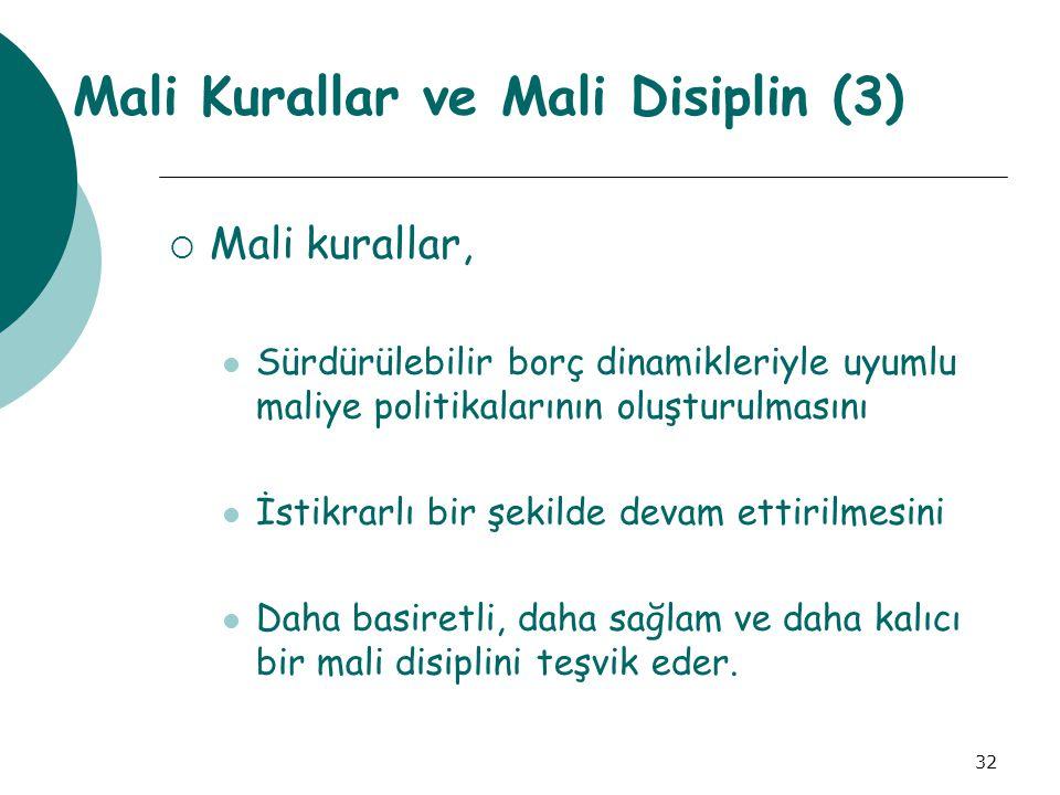 Mali Kurallar ve Mali Disiplin (3)