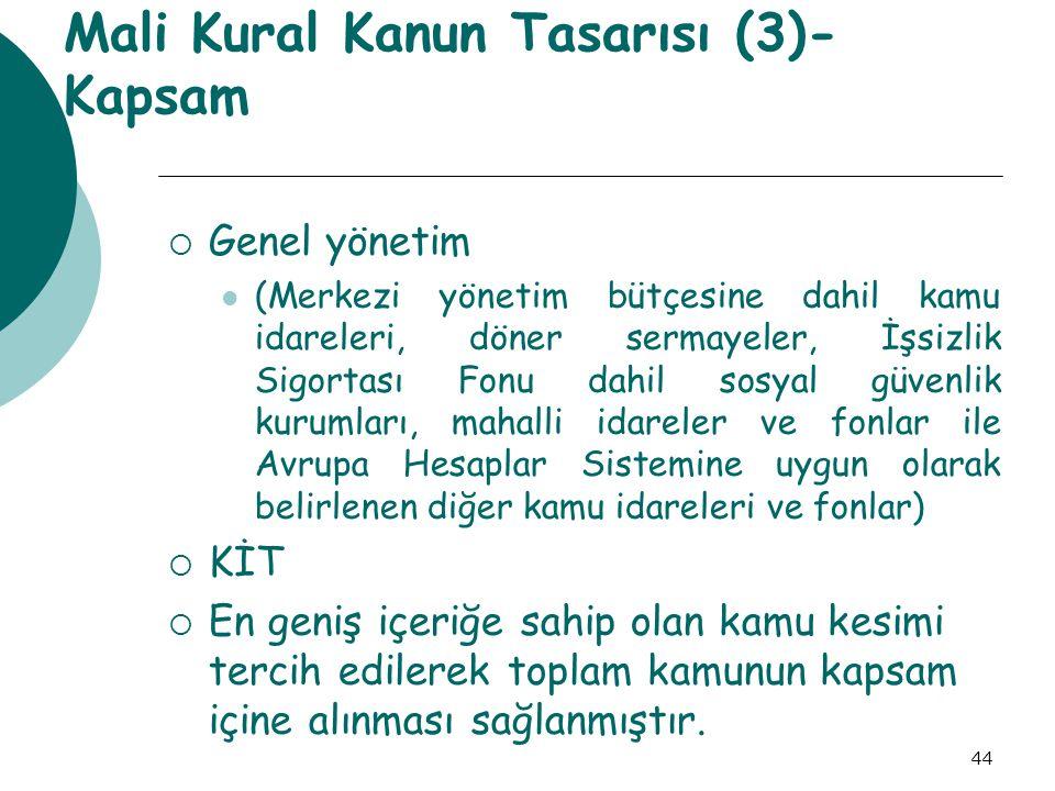 Mali Kural Kanun Tasarısı (3)- Kapsam