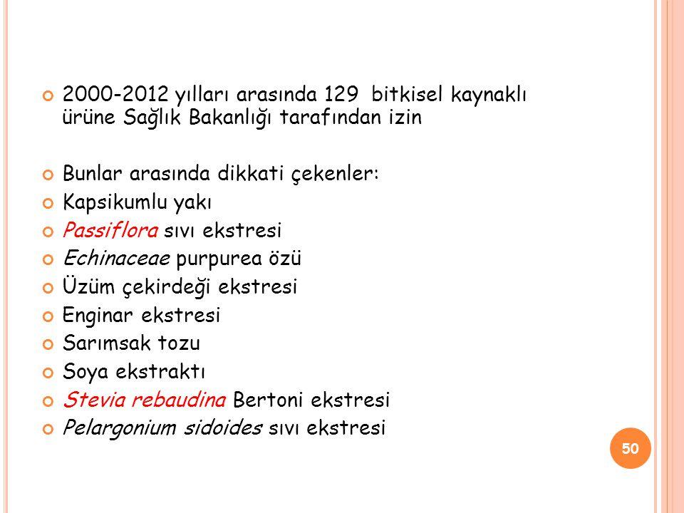 2000-2012 yılları arasında 129 bitkisel kaynaklı ürüne Sağlık Bakanlığı tarafından izin
