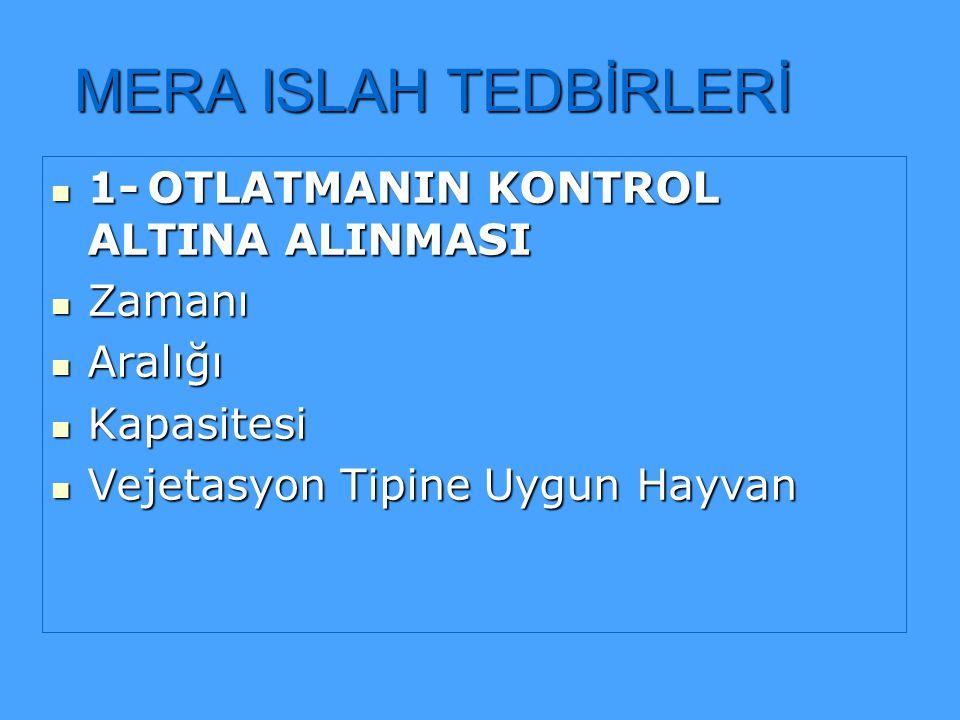 MERA ISLAH TEDBİRLERİ 1- OTLATMANIN KONTROL ALTINA ALINMASI Zamanı