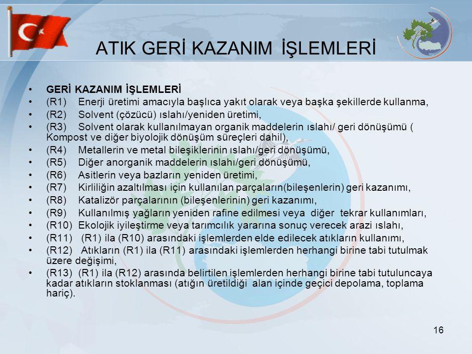 ATIK GERİ KAZANIM İŞLEMLERİ