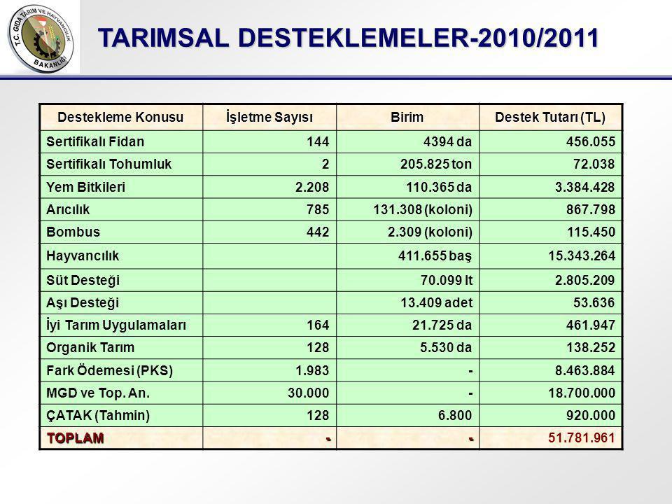 TARIMSAL DESTEKLEMELER-2010/2011