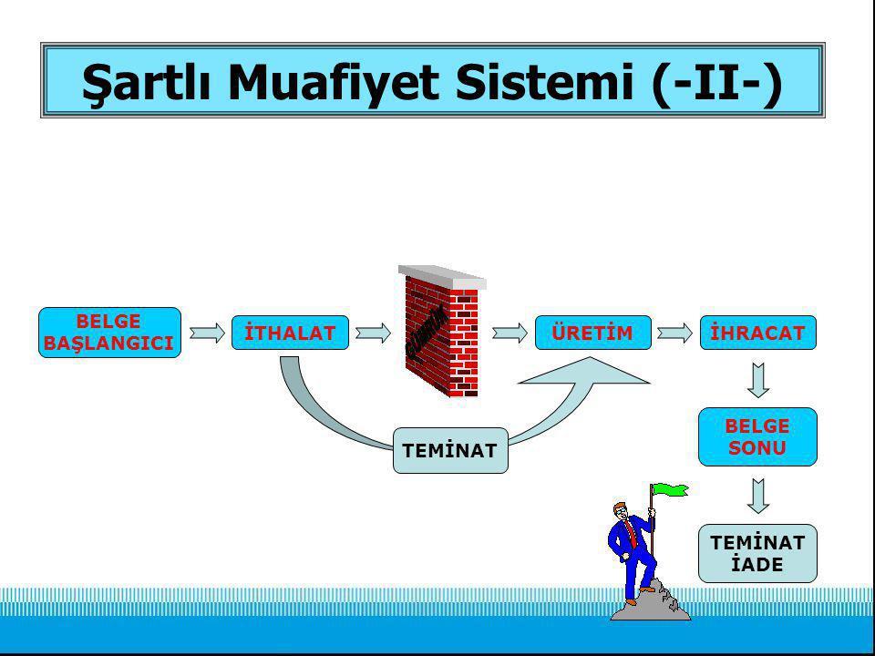 Şartlı Muafiyet Sistemi (-II-)