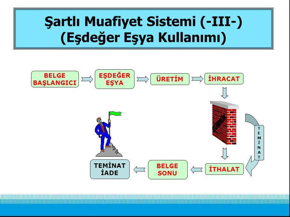 Şartlı Muafiyet Sistemi (-III-) (Eşdeğer Eşya Kullanımı)