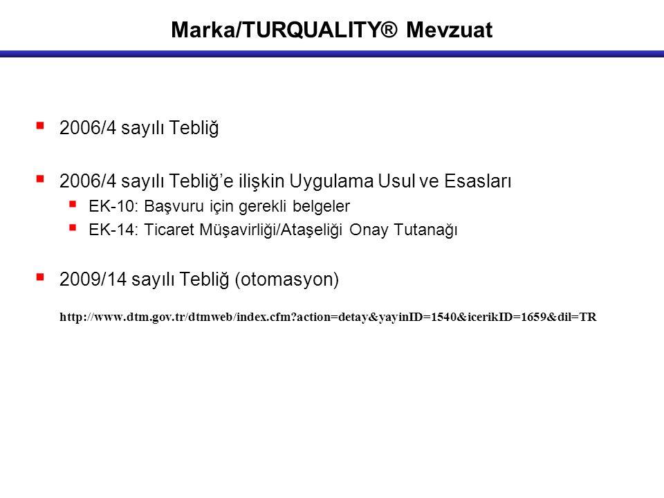 Marka/TURQUALITY® Mevzuat