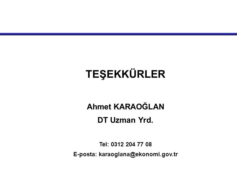 E-posta: karaoglana@ekonomi.gov.tr