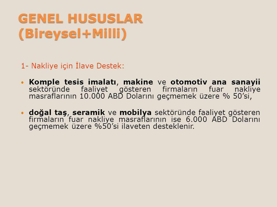 GENEL HUSUSLAR (Bireysel+Milli)