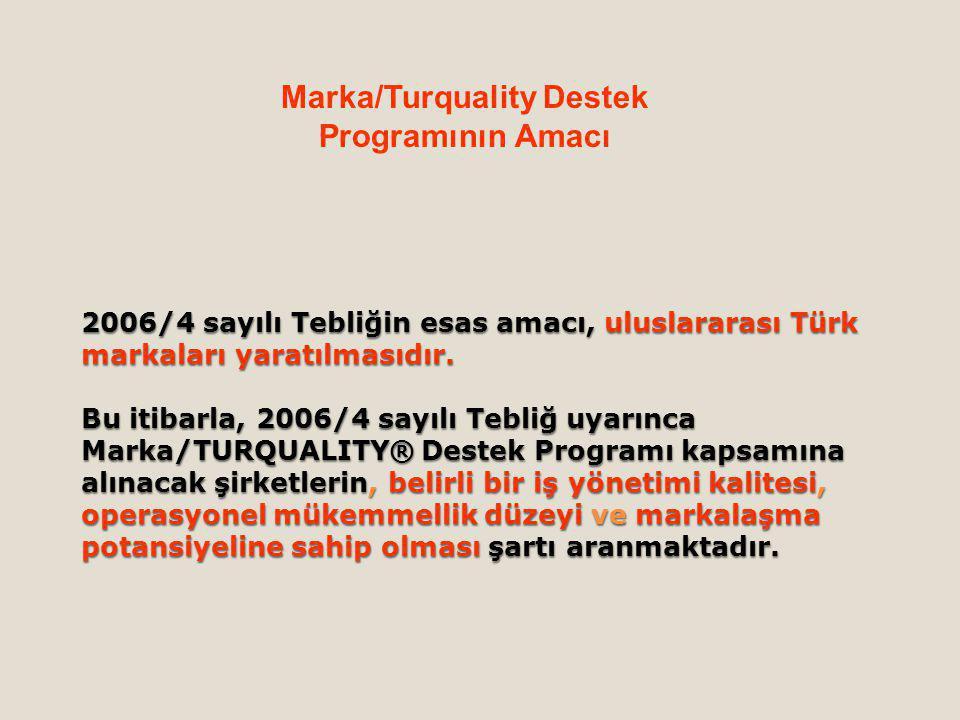 Marka/Turquality Destek Programının Amacı