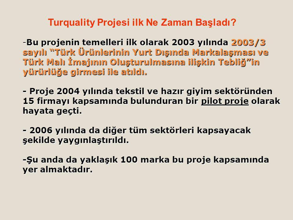 Turquality Projesi ilk Ne Zaman Başladı