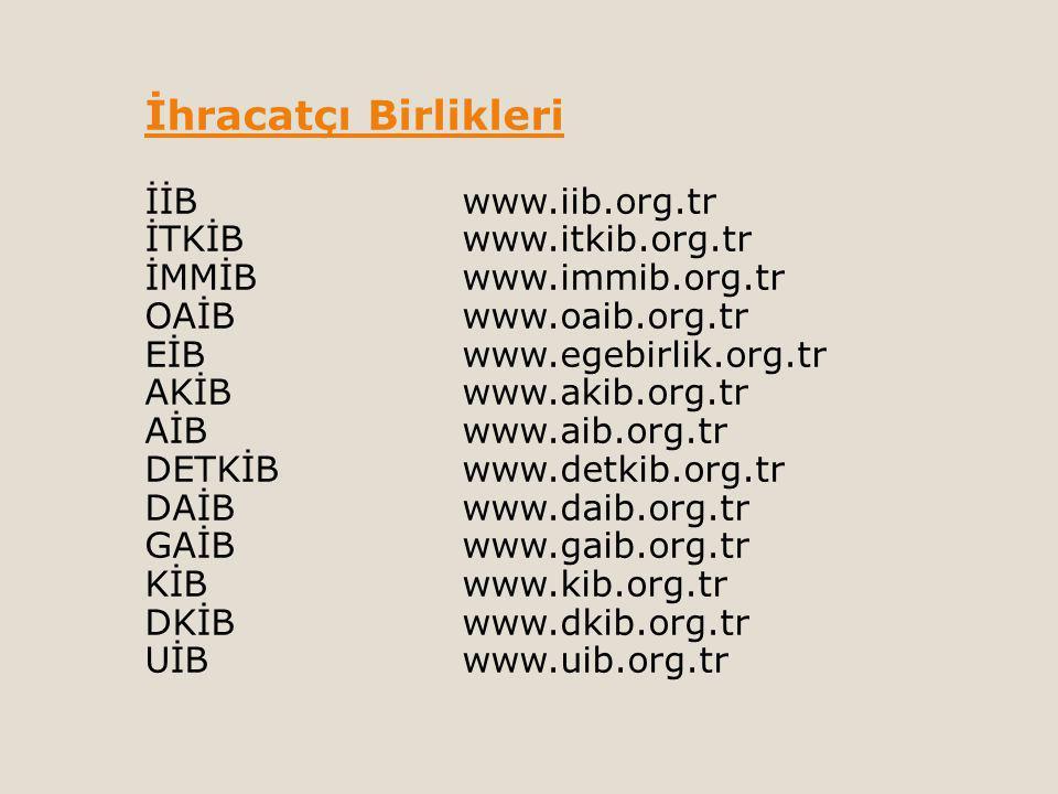 İhracatçı Birlikleri İİB www.iib.org.tr İTKİB www.itkib.org.tr