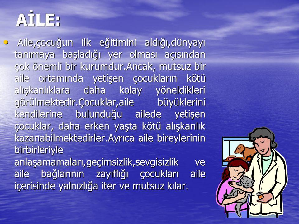 AİLE: