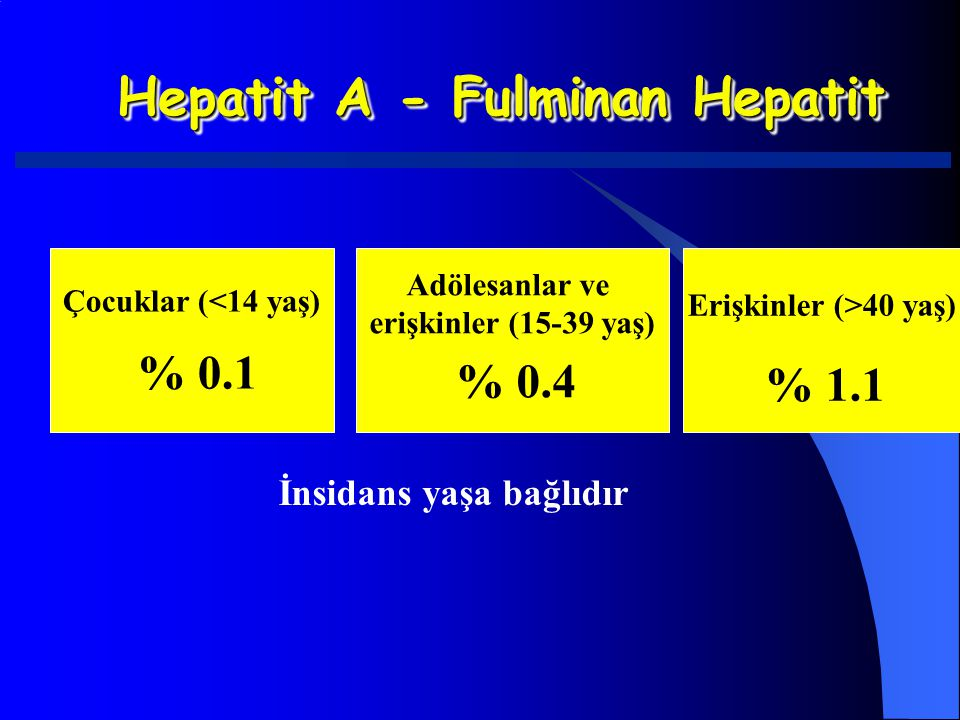 Hepatit A - Fulminan Hepatit