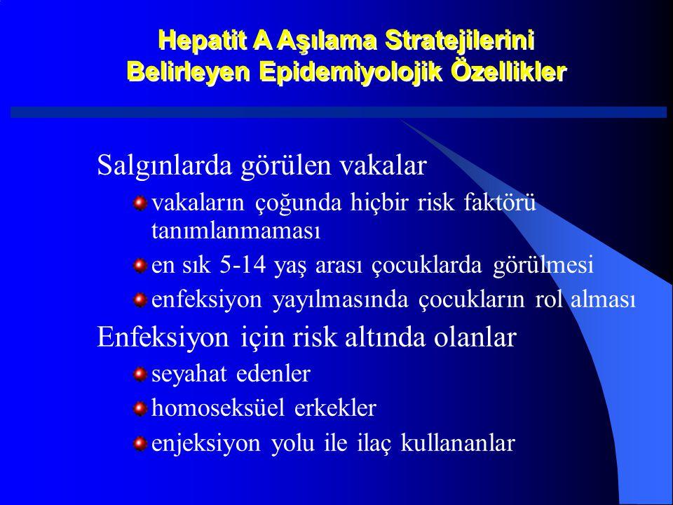 Hepatit A Aşılama Stratejilerini