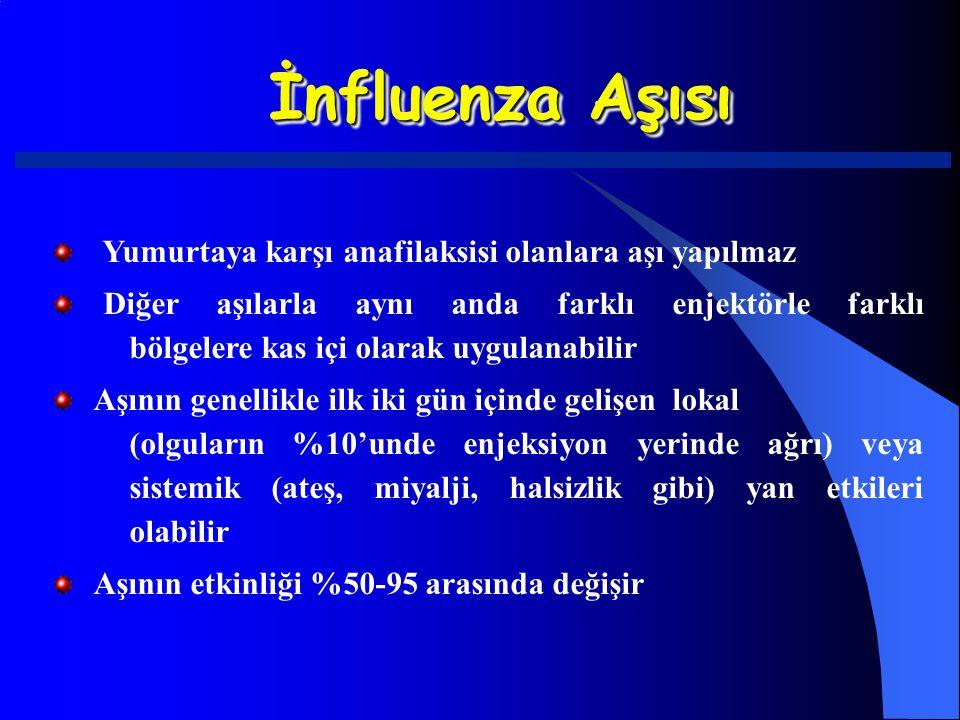 İnfluenza Aşısı Yumurtaya karşı anafilaksisi olanlara aşı yapılmaz