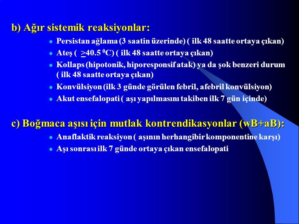 b) Ağır sistemik reaksiyonlar: