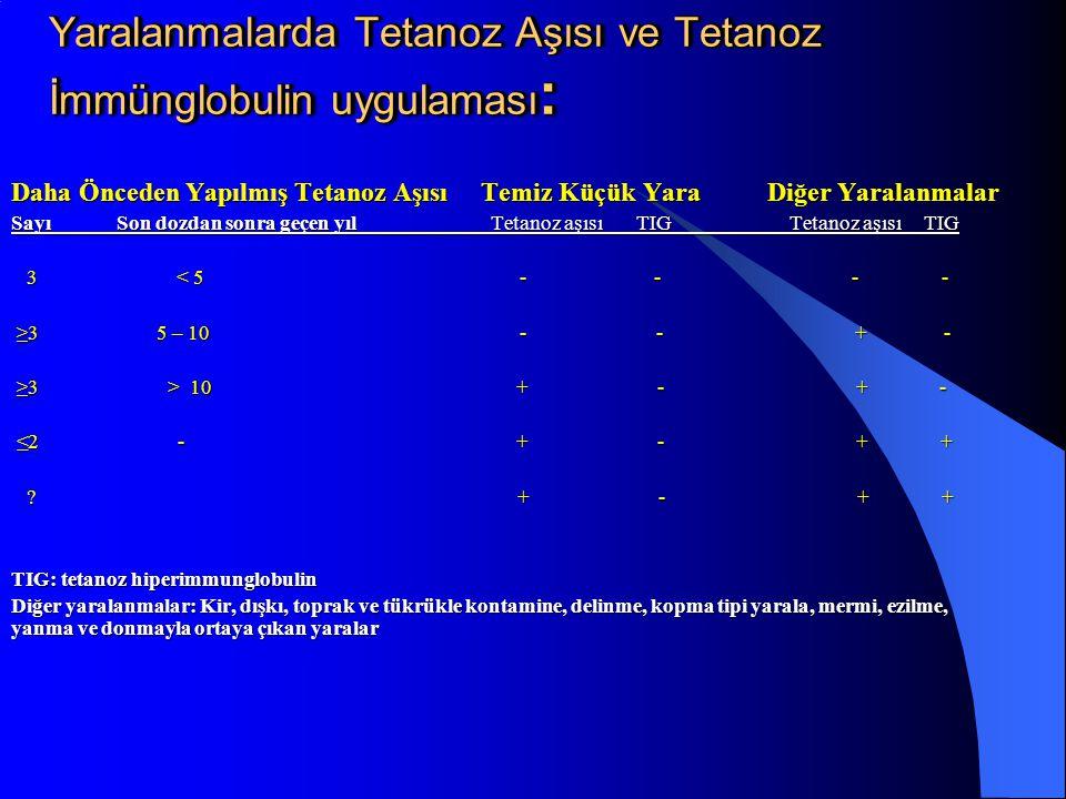 Yaralanmalarda Tetanoz Aşısı ve Tetanoz İmmünglobulin uygulaması:
