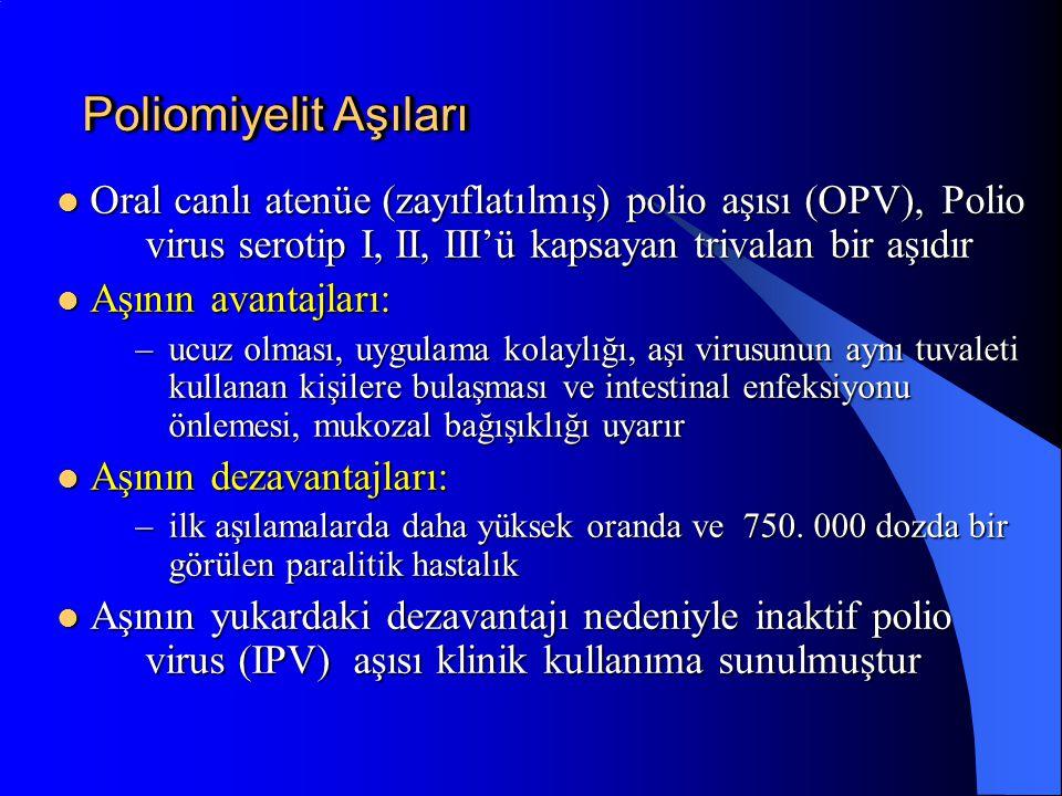 Poliomiyelit Aşıları Oral canlı atenüe (zayıflatılmış) polio aşısı (OPV), Polio virus serotip I, II, III'ü kapsayan trivalan bir aşıdır.