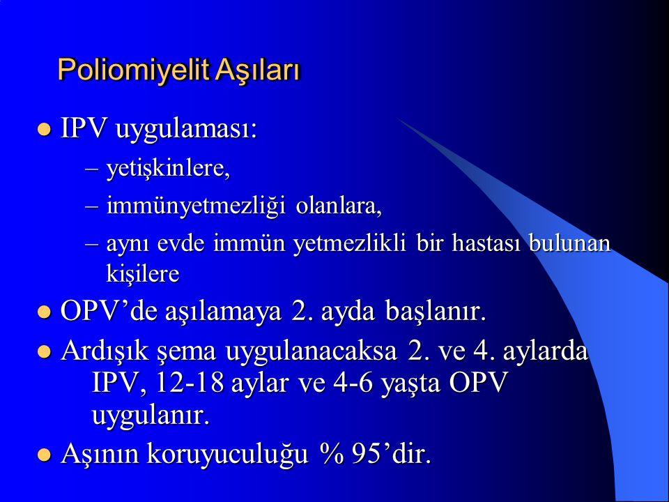 Poliomiyelit Aşıları IPV uygulaması: