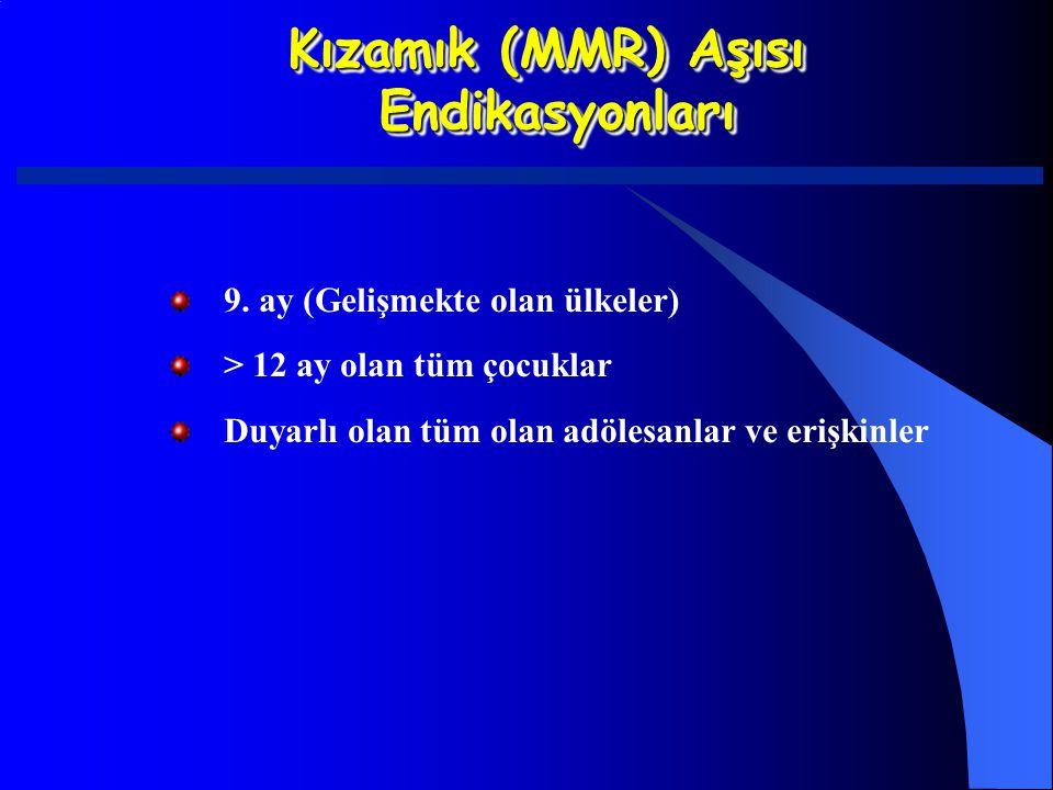 Kızamık (MMR) Aşısı Endikasyonları