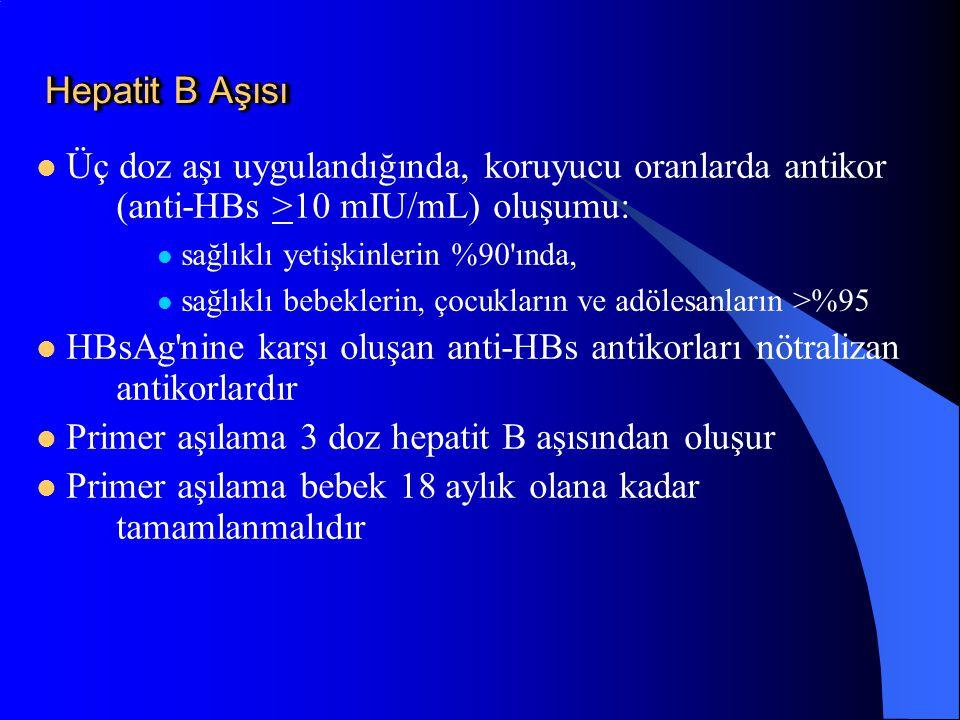 Hepatit B Aşısı Üç doz aşı uygulandığında, koruyucu oranlarda antikor (anti-HBs >10 mIU/mL) oluşumu: