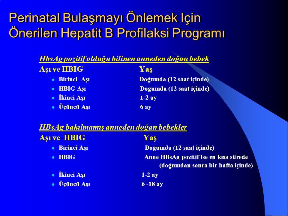 Perinatal Bulaşmayı Önlemek Için Önerilen Hepatit B Profilaksi Programı