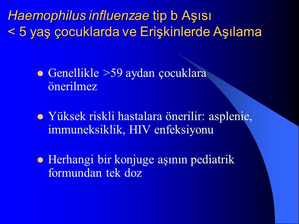Haemophilus influenzae tip b Aşısı < 5 yaş çocuklarda ve Erişkinlerde Aşılama