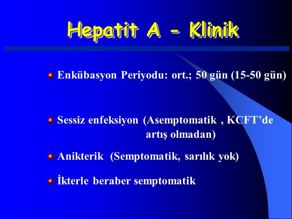 Hepatit A - Klinik Enkübasyon Periyodu: ort.; 50 gün (15-50 gün)