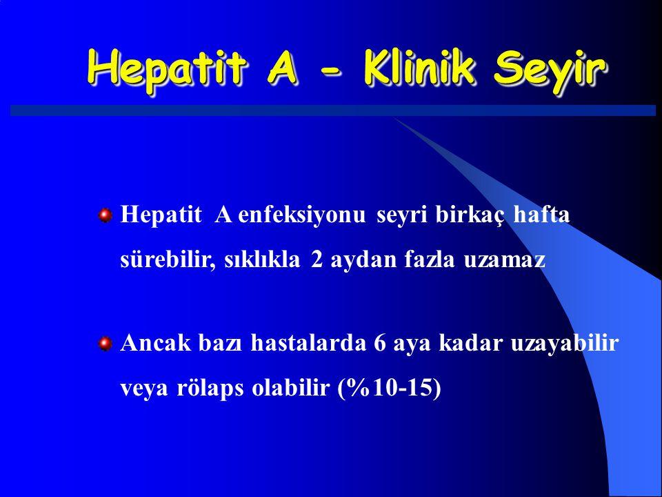 Hepatit A - Klinik Seyir