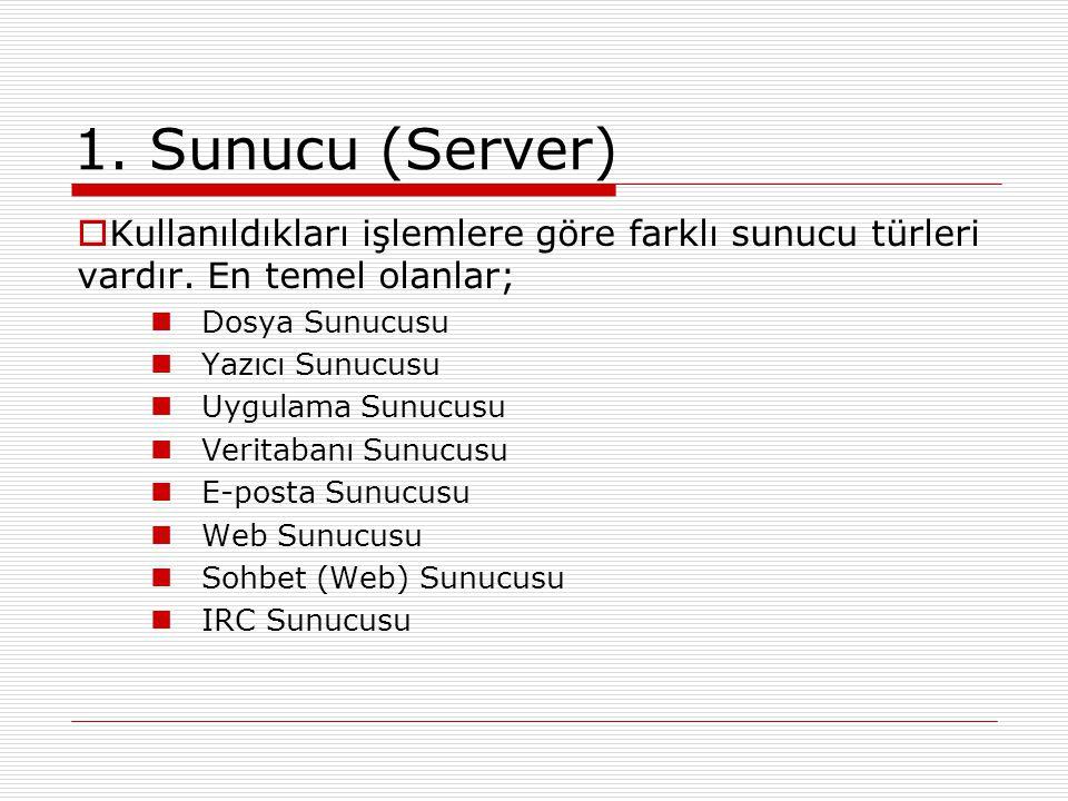 1. Sunucu (Server) Kullanıldıkları işlemlere göre farklı sunucu türleri vardır. En temel olanlar; Dosya Sunucusu.