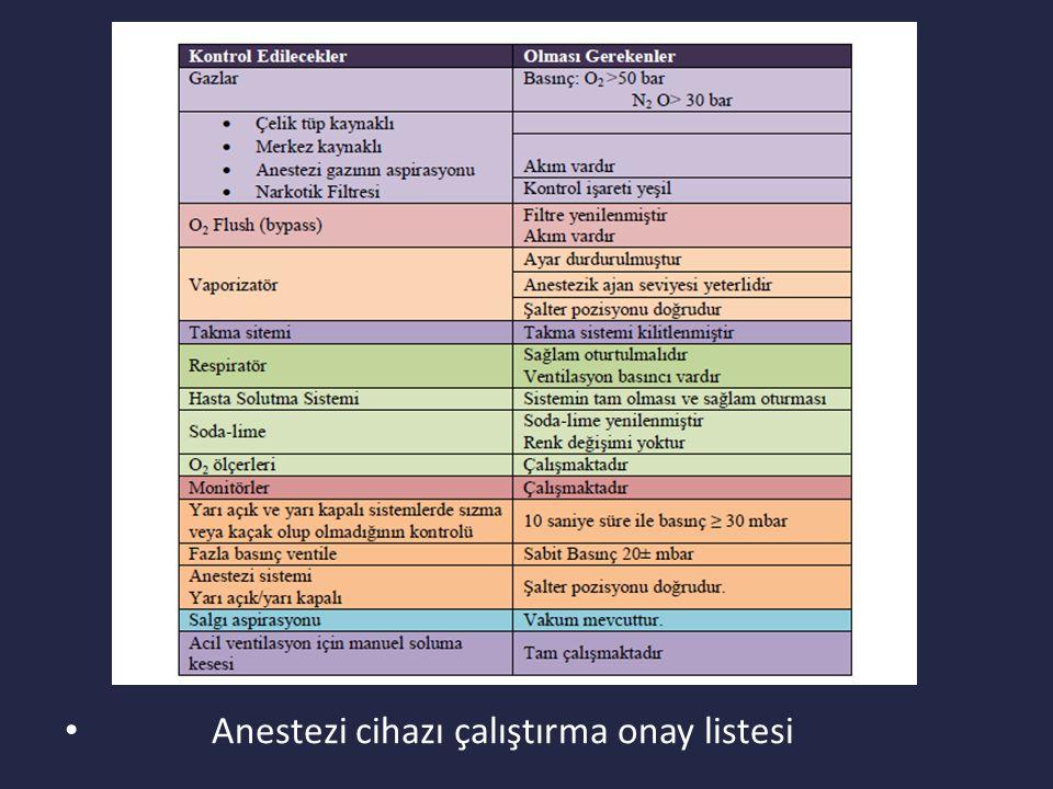 Anestezi cihazı çalıştırma onay listesi