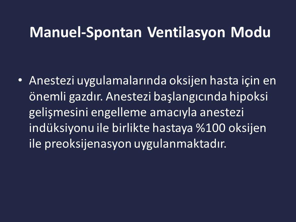Manuel-Spontan Ventilasyon Modu