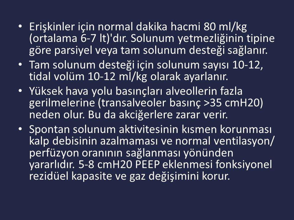 Erişkinler için normal dakika hacmi 80 ml/kg (ortalama 6-7 lt) dır