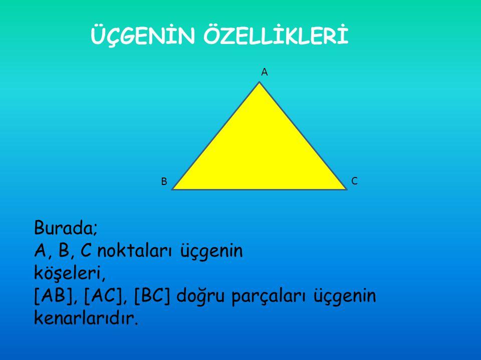 ÜÇGENİN ÖZELLİKLERİ A. B. C.